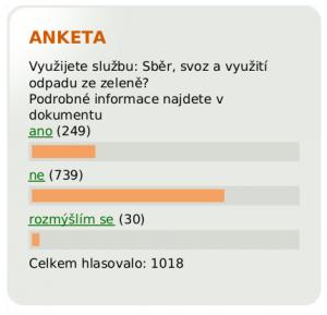 anketa_20150304_1200