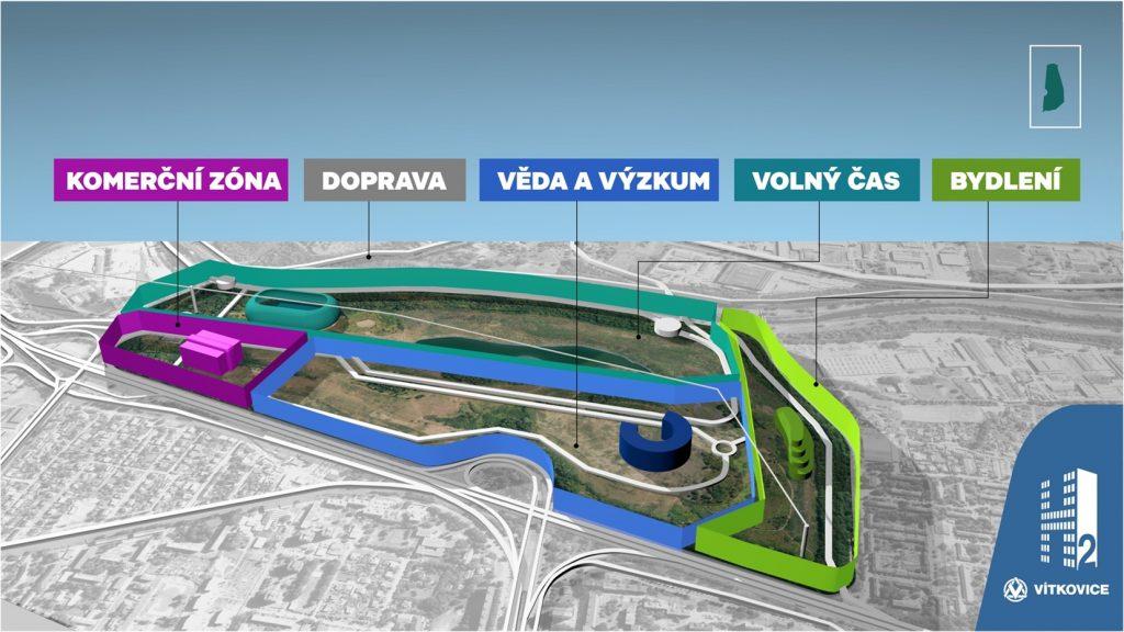 Vize: Vodíkové město | Zdroj: Vítkovice a.s.